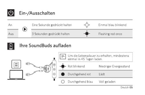 Anker SoundBuds Surge